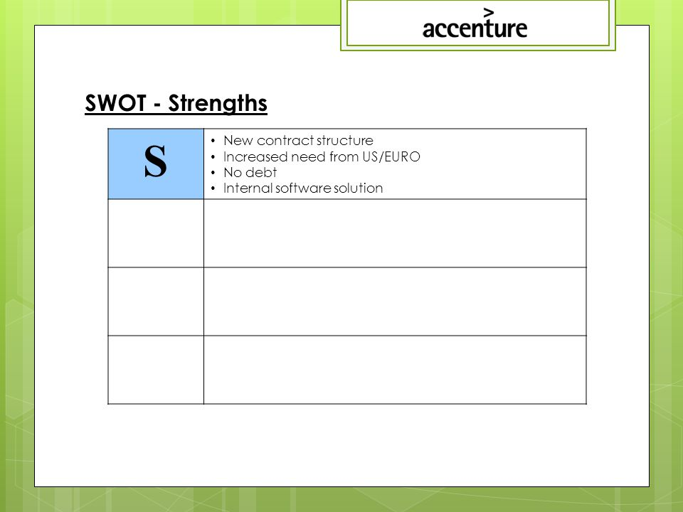 S New contract structure Increased need from US/EURO No debt Internal software solution SWOT - Strengths