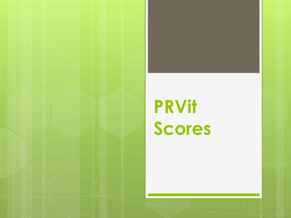 PRVit Scores