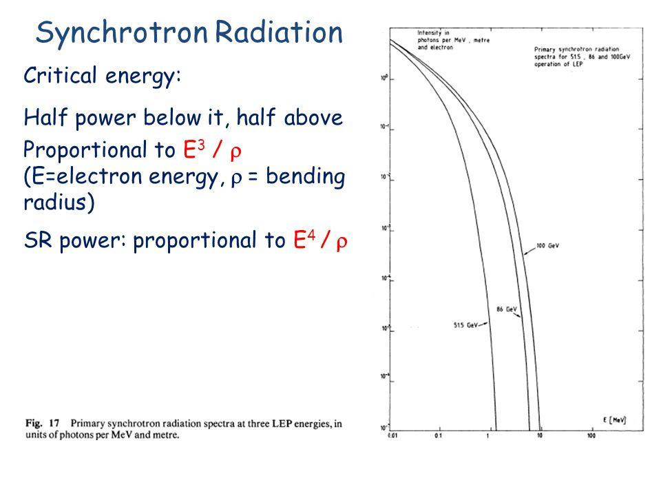 Synchrotron Radiation Critical energy: Half power below it, half above Proportional to E 3 /  (E=electron energy,  = bending radius) SR power: proportional to E 4 / 