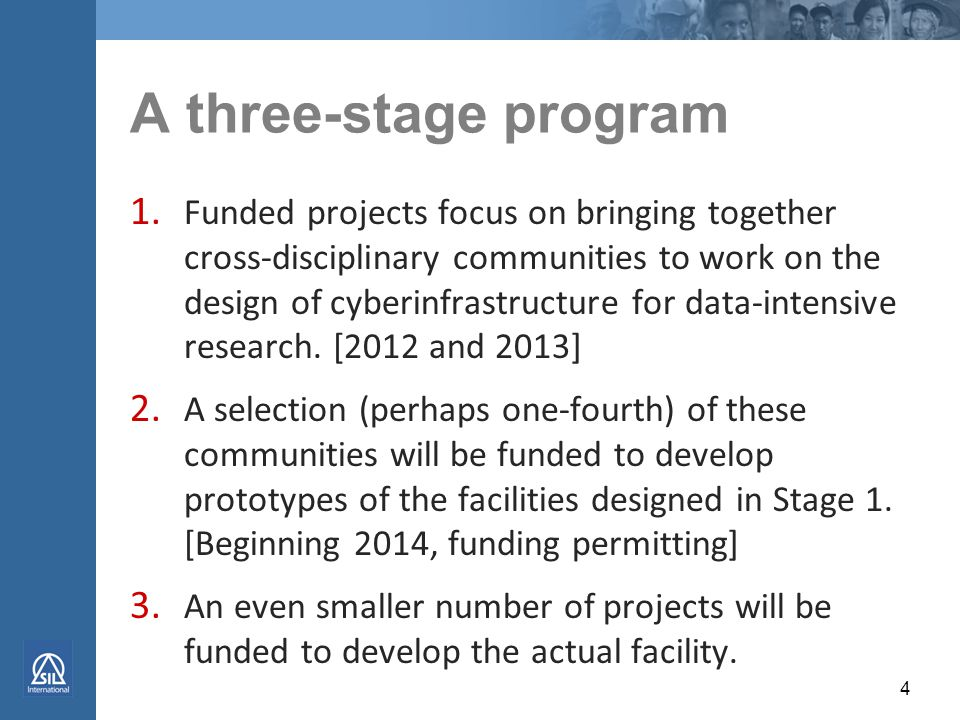 The funding program  AARDVARC grant was awarded by NSF's program on Building Community and Capacity for Data- Intensive Research in the Social, Behavioral, and Economic Sciences and in Education and Human Resources (BCC-SBE/EHR)Building Community and Capacity for Data- Intensive Research in the Social, Behavioral, and Economic Sciences and in Education and Human Resources (BCC-SBE/EHR)  We seek to enable research communities to de- velop visions, teams, and prototype capabilities dedicated to creating and utilizing innovative and large-scale data resources and relevant analytic techniques to advance fundamental research for the SBE and EHR areas of research. 3