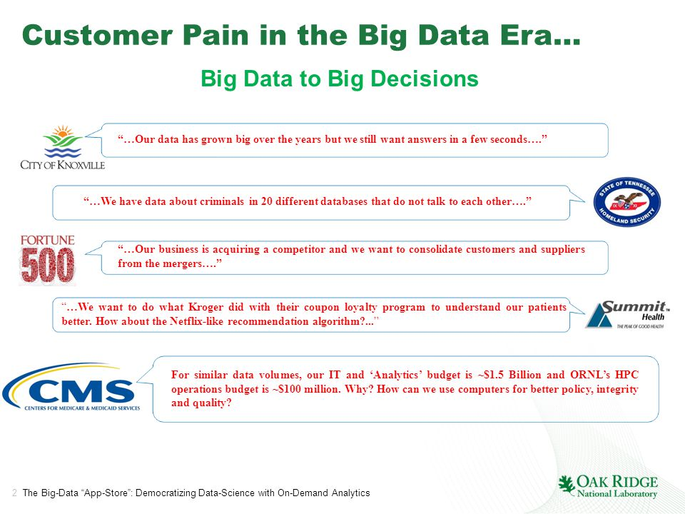 2 The Big-Data App-Store : Democratizing Data-Science with On-Demand Analytics Customer Pain in the Big Data Era… Big Data to Big Decisions For similar data volumes, our IT and 'Analytics' budget is ~$1.5 Billion and ORNL's HPC operations budget is ~$100 million.