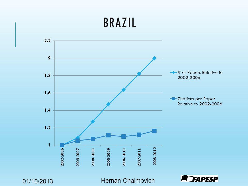 01/10/2013 BRAZIL Hernan Chaimovich