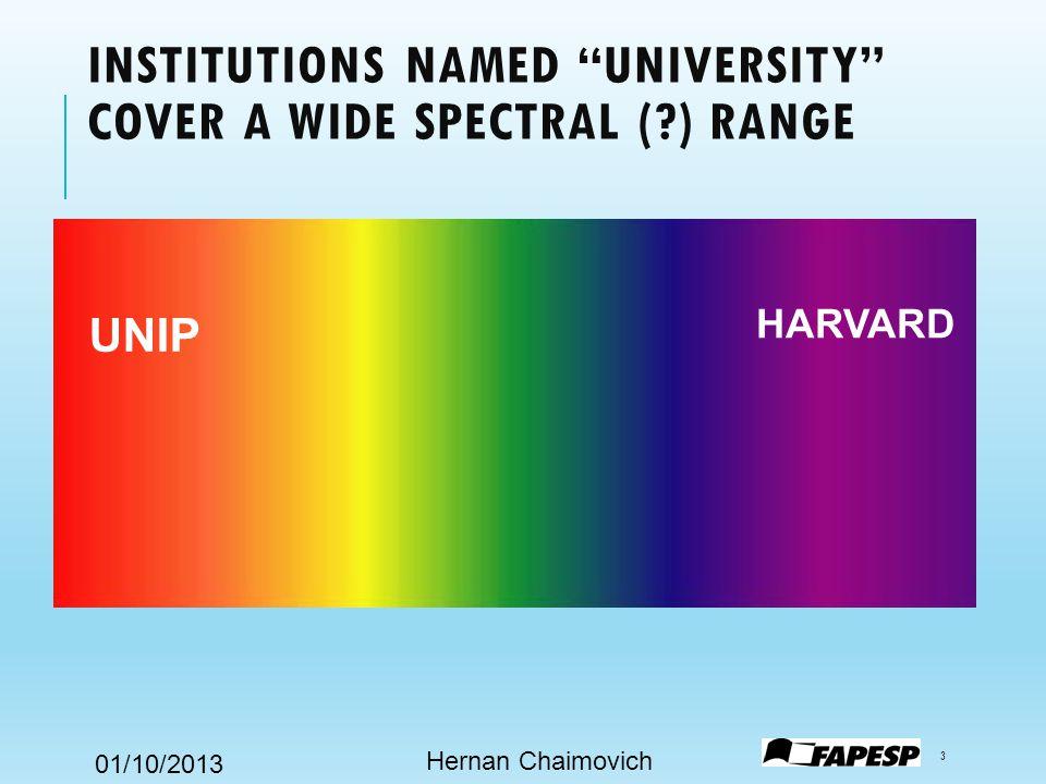 01/10/2013 UNESP RELATIVE IMPACT 24 Hernan Chaimovich