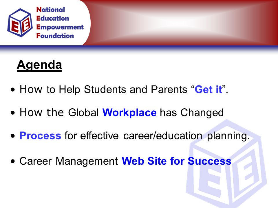 "How to Help Students and Parents ""Get it"". Process for effective career/education planning. How the Global Workplace has Changed Career Management Web"