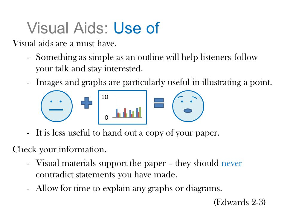 Visual Aids: Use of Visual aids are a must have.