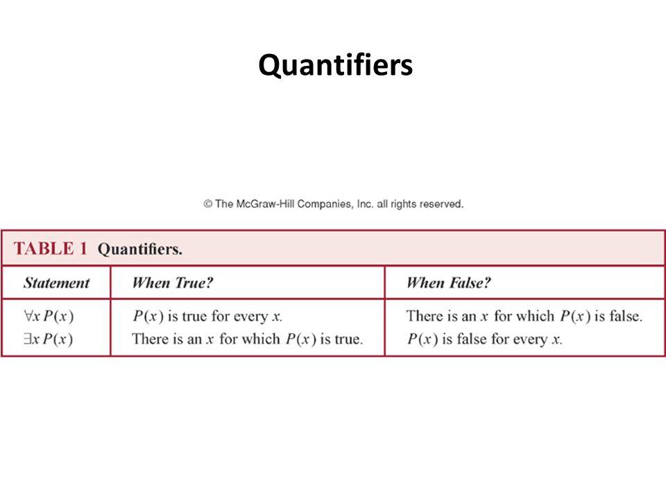 Quantifiers P. 1