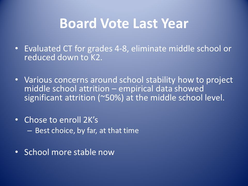 Board Vote Last Year Evaluated CT for grades 4-8, eliminate middle school or reduced down to K2.