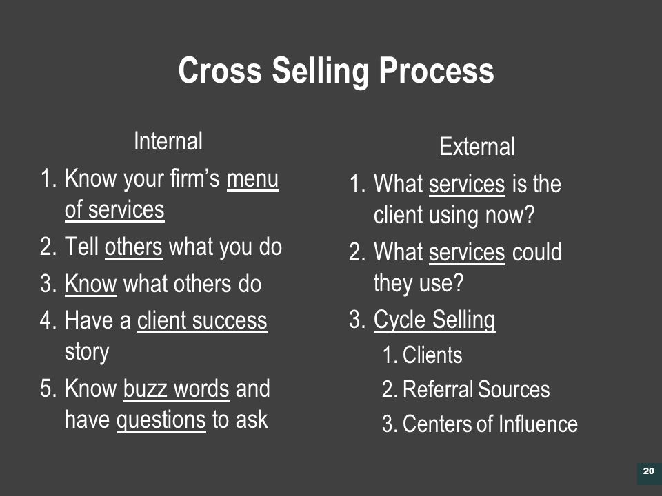 Cross Selling Process Internal 1.Know your firm's menu of services 2.Tell others what you do 3.Know what others do 4.Have a client success story 5.Know buzz words and have questions to ask 20 External 1.What services is the client using now.