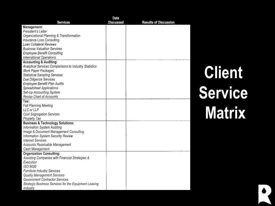 Client Service Matrix