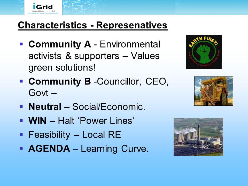 Characteristics - Represenatives  Community A - Environmental activists & supporters – Values green solutions.