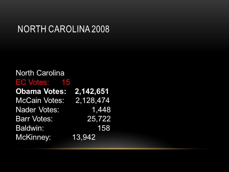 NORTH CAROLINA 2008 North Carolina EC Votes: 15 Obama Votes: 2,142,651 McCain Votes: 2,128,474 Nader Votes: 1,448 Barr Votes: 25,722 Baldwin: 158 McKinney: 13,942