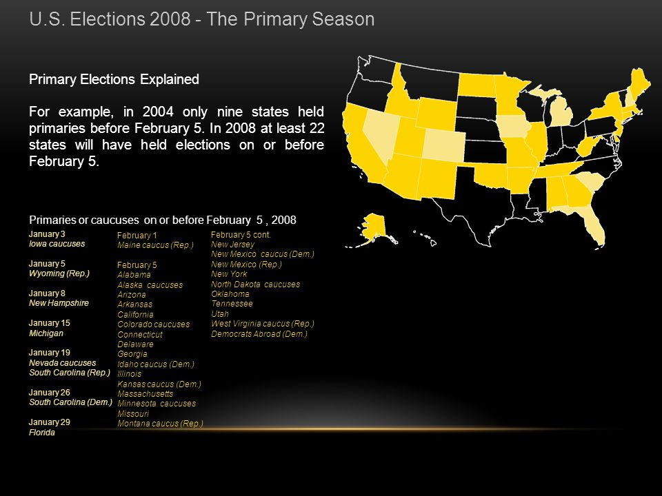 Primary Elections Explained For example, in 2004 only nine states held primaries before February 5.