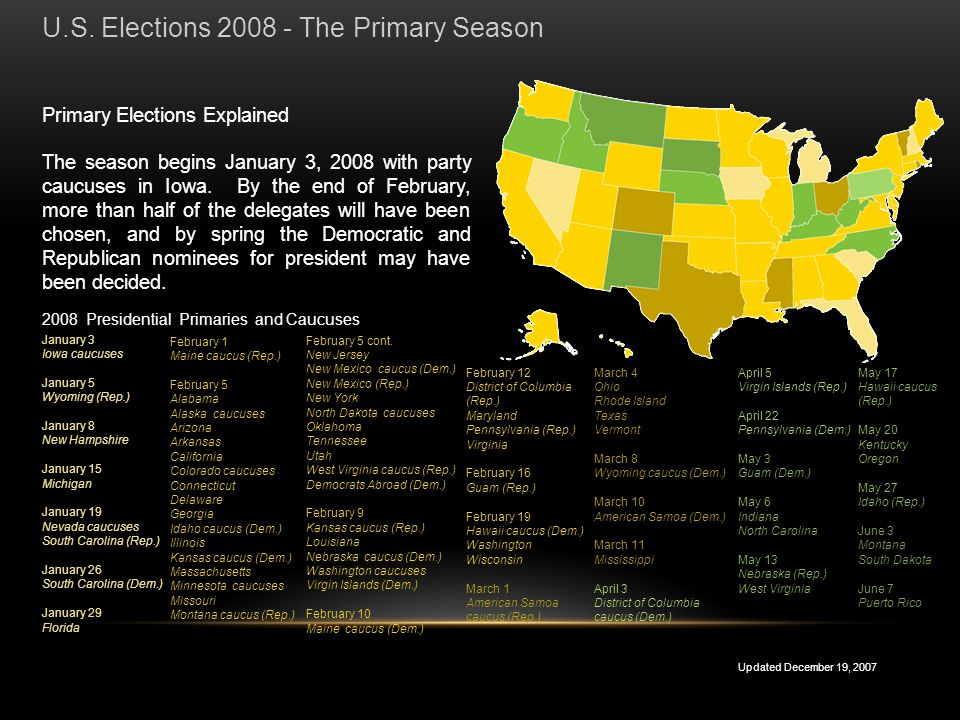Primary Elections Explained The season begins January 3, 2008 with party caucuses in Iowa. By the end of February, more than half of the delegates wil
