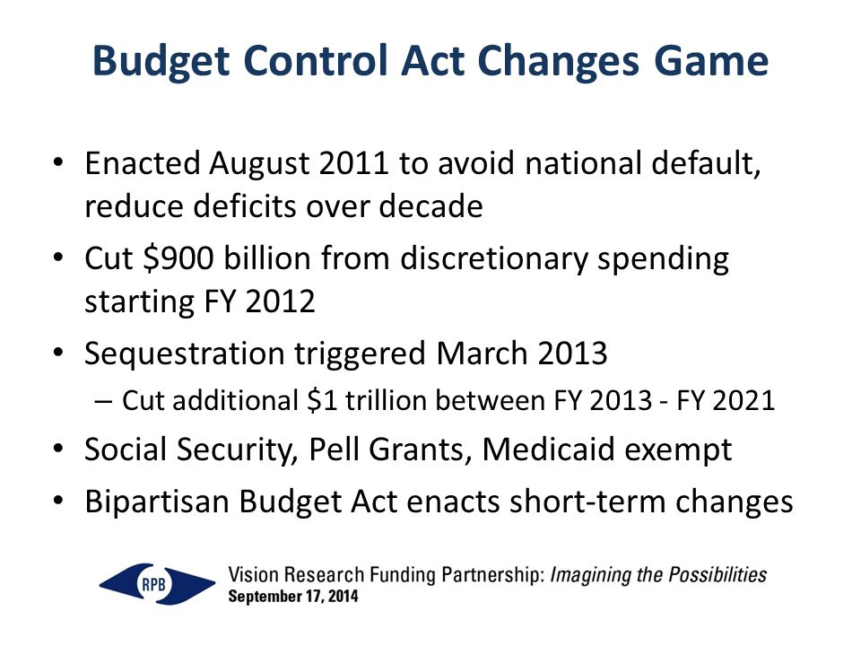 Budget Control Act Changes Game Enacted August 2011 to avoid national default, reduce deficits over decade Cut $900 billion from discretionary spending starting FY 2012 Sequestration triggered March 2013 – Cut additional $1 trillion between FY 2013 - FY 2021 Social Security, Pell Grants, Medicaid exempt Bipartisan Budget Act enacts short-term changes