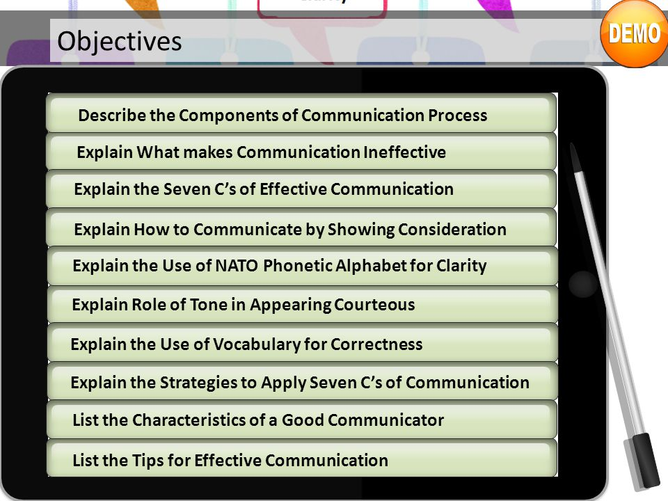 Objectives Explain What makes Communication Ineffective Describe the Components of Communication Process Explain the Seven C's of Effective Communicat