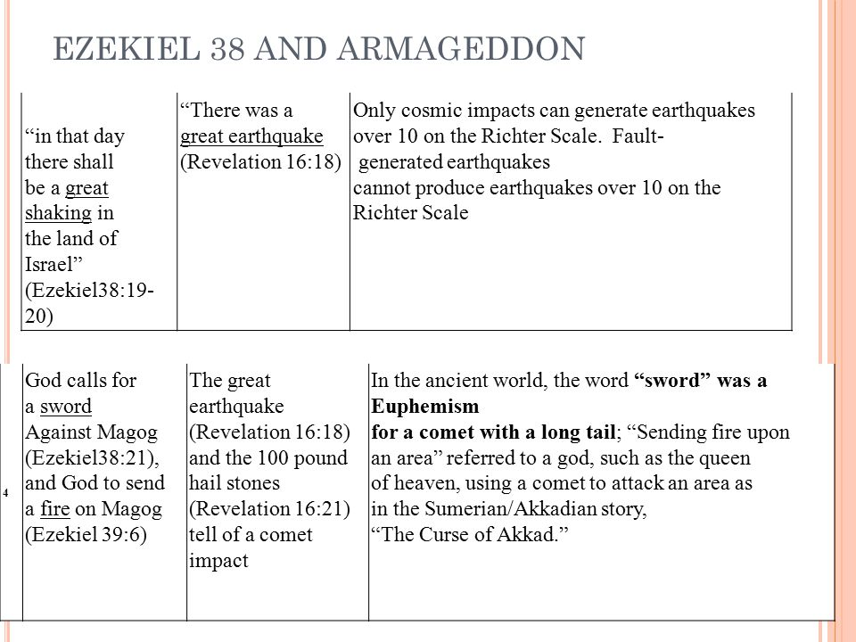 EZEKIEL 38 AND ARMAGEDDON in that day there shall be a great shaking in the land of Israel (Ezekiel38:19- 20) There was a great earthquake (Revelation 16:18) Only cosmic impacts can generate earthquakes over 10 on the Richter Scale.