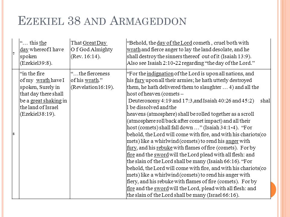 """E ZEKIEL 38 AND A RMAGEDDON 7 """"… this the day whereof I have spoken (Ezekiel39:8). That Great Day O f God Almighty (Rev. 16:14). """"Behold, the day of t"""