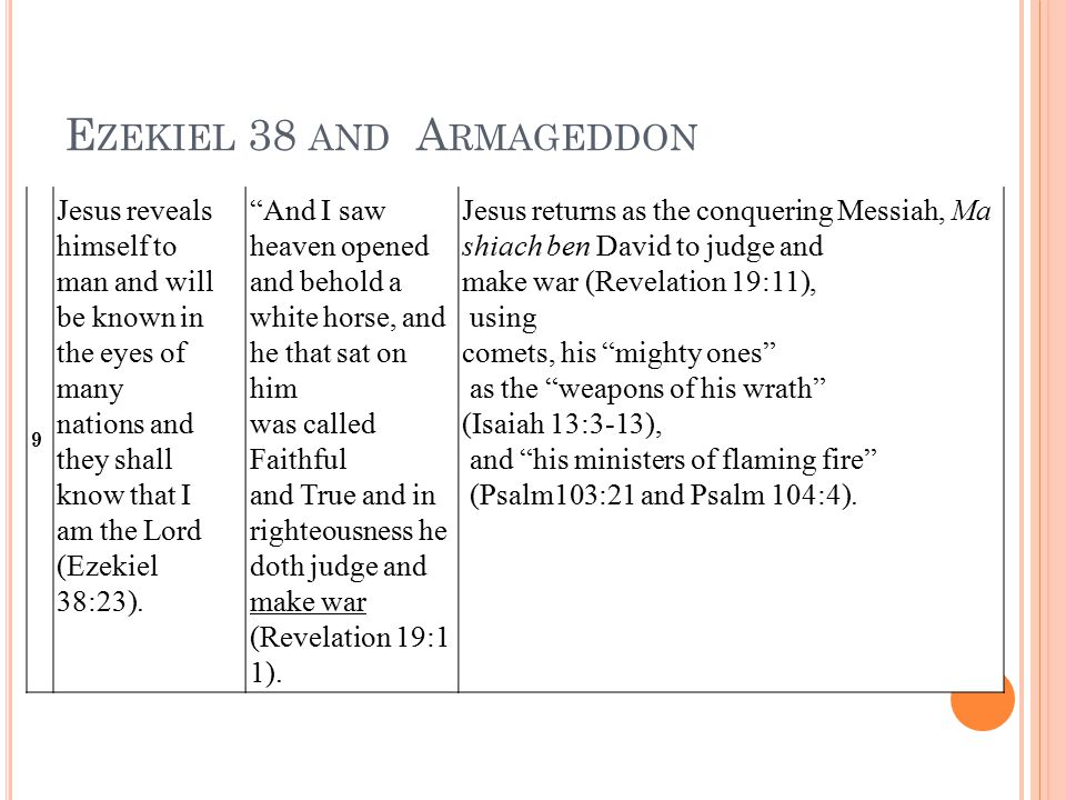 E ZEKIEL 38 AND A RMAGEDDON 9 Jesus reveals himself to man and will be known in the eyes of many nations and they shall know that I am the Lord (Ezeki