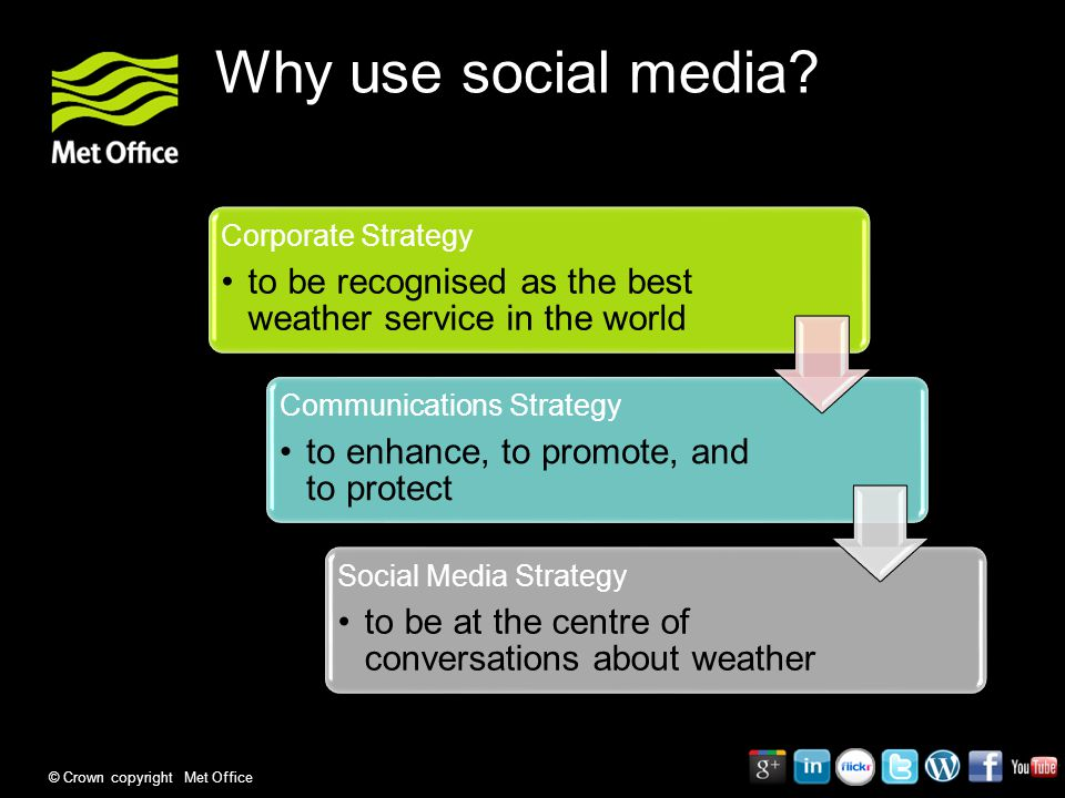 © Crown copyright Met Office Why use social media.