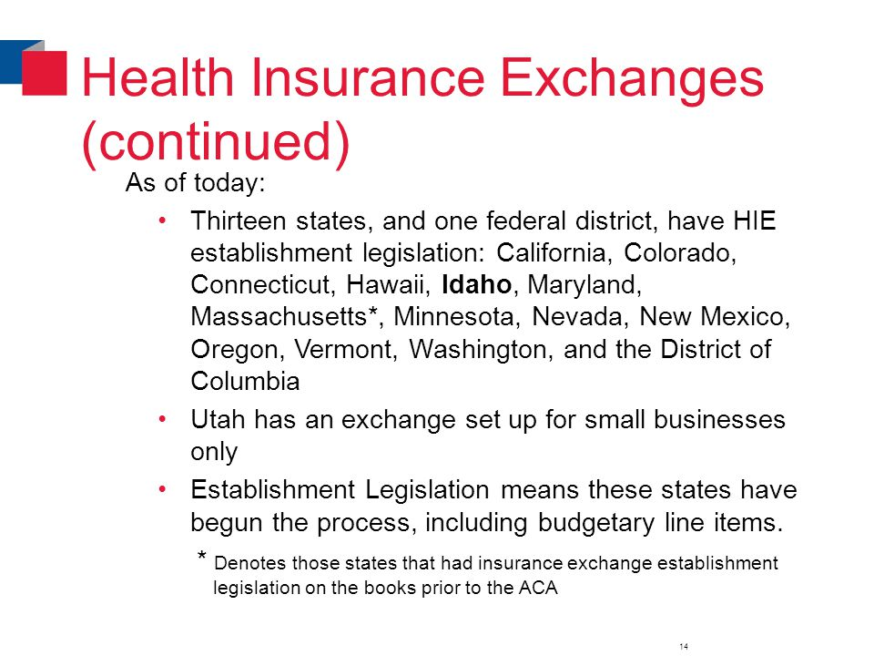 Health Insurance Exchanges (continued) As of today: Thirteen states, and one federal district, have HIE establishment legislation: California, Colorado, Connecticut, Hawaii, Idaho, Maryland, Massachusetts*, Minnesota, Nevada, New Mexico, Oregon, Vermont, Washington, and the District of Columbia Utah has an exchange set up for small businesses only Establishment Legislation means these states have begun the process, including budgetary line items.