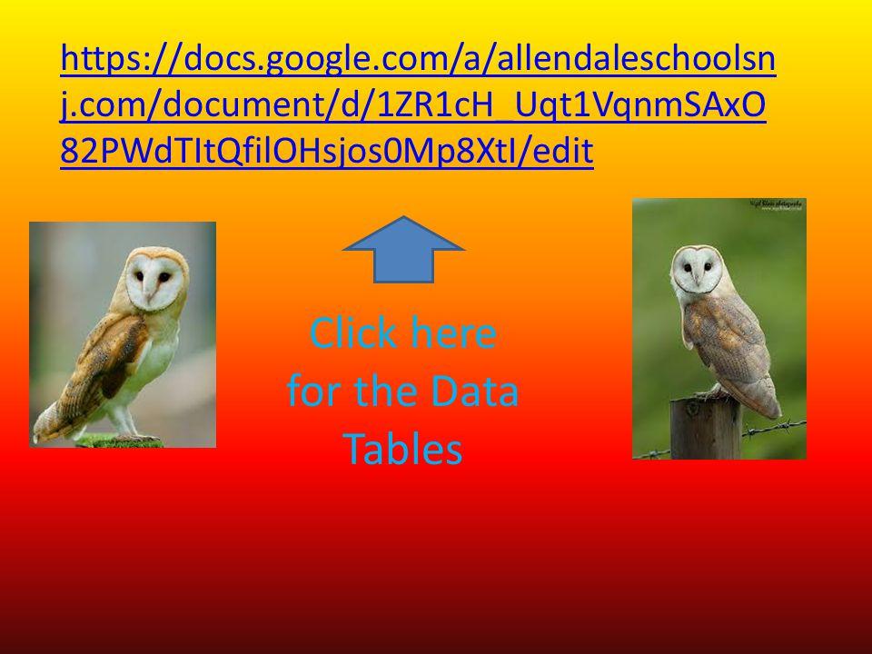 https://docs.google.com/a/allendaleschoolsn j.com/document/d/1ZR1cH_Uqt1VqnmSAxO 82PWdTItQfilOHsjos0Mp8XtI/edit Click here for the Data Tables