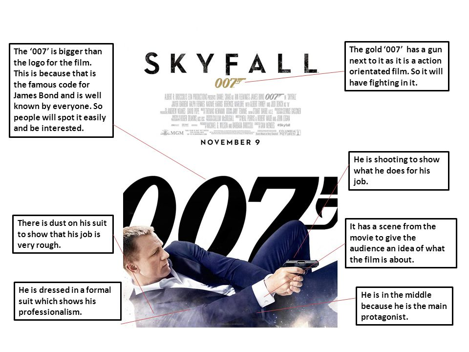 He is shooting to show what he does for his job. The '007' is bigger than the logo for the film.