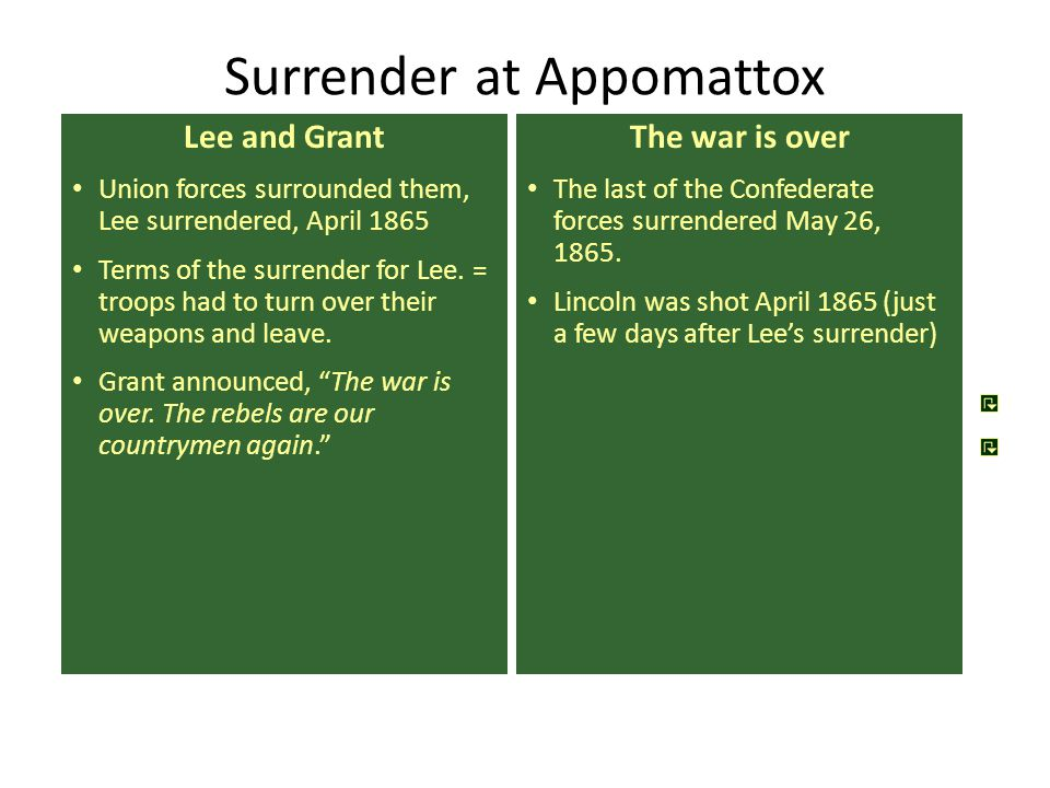 Surrender at Appomattox Lee and Grant Union forces surrounded them, Lee surrendered, April 1865 Terms of the surrender for Lee.