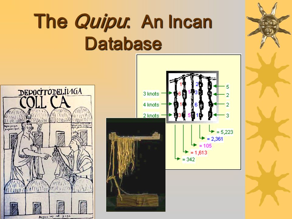 The Quipu: An Incan Database