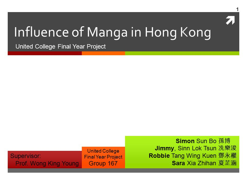 Conclusion  Influence of Manga in Hong Kong from multiple aspects  On Hong Kong Comics Industry  On people Mind  On people Life  On Hong Kong Society  On Publishing and Propagating  On Hong Kong films  Questionnaire result verify the influence 102