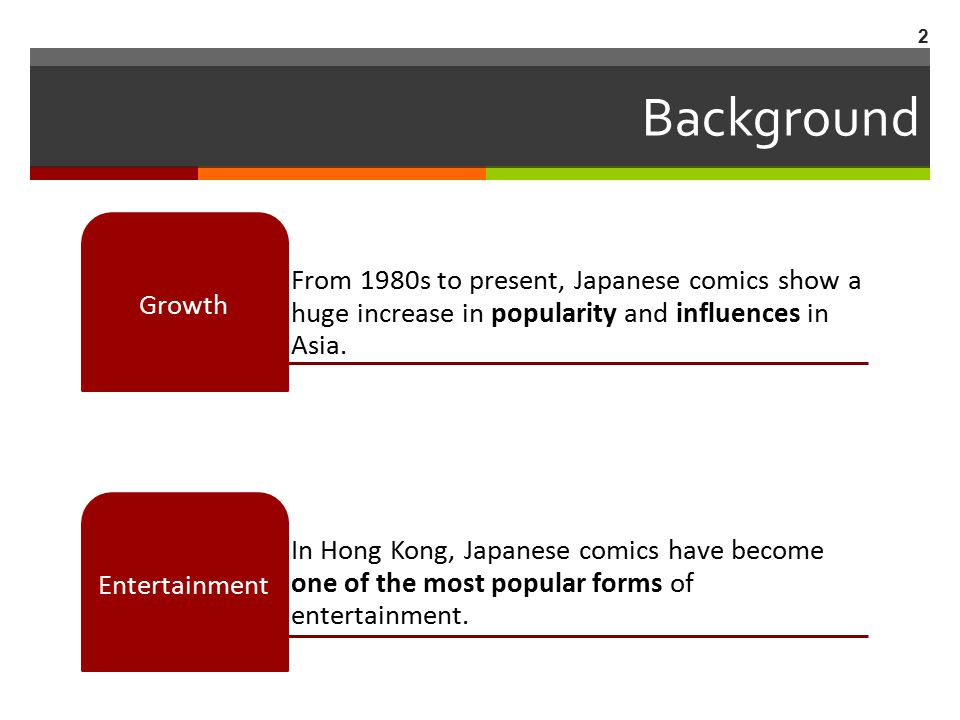 Results of Questionnaires Funny, HilariousEmpatheticEncouraging 81%45%32% Large proportion of interviewees think that Japanese Comics are interesting and can make them laugh.