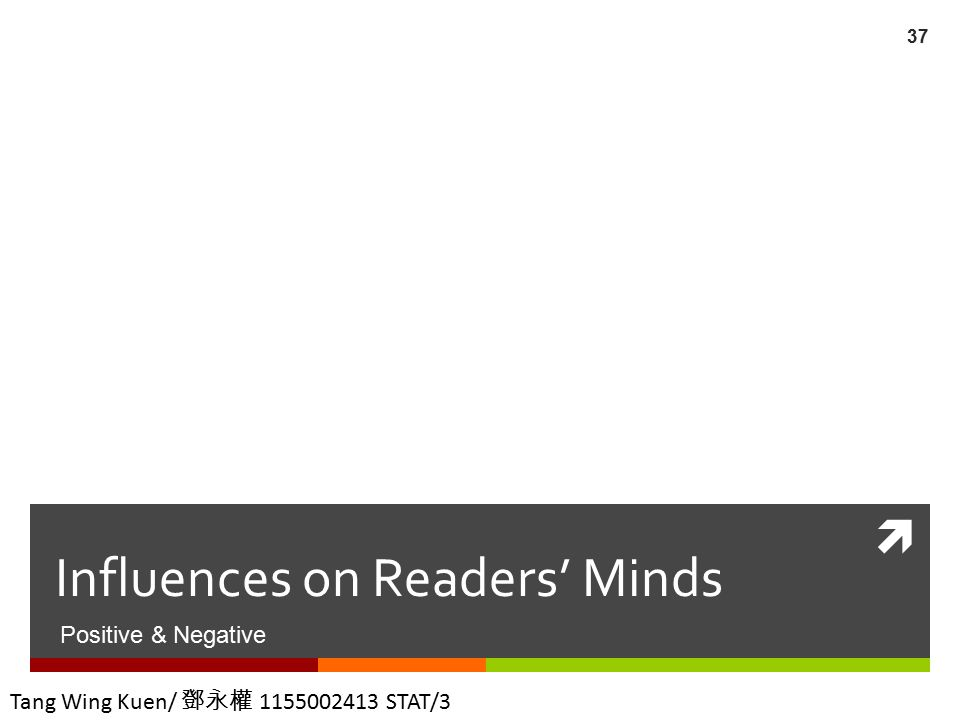  Influences on Readers' Minds Positive & Negative Tang Wing Kuen/ 鄧永權 1155002413 STAT/3 37