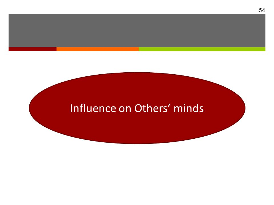 Influence on Others' minds 54
