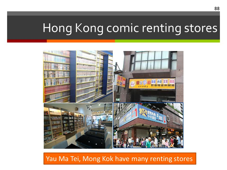 Hong Kong comic renting stores Yau Ma Tei, Mong Kok have many renting stores 88
