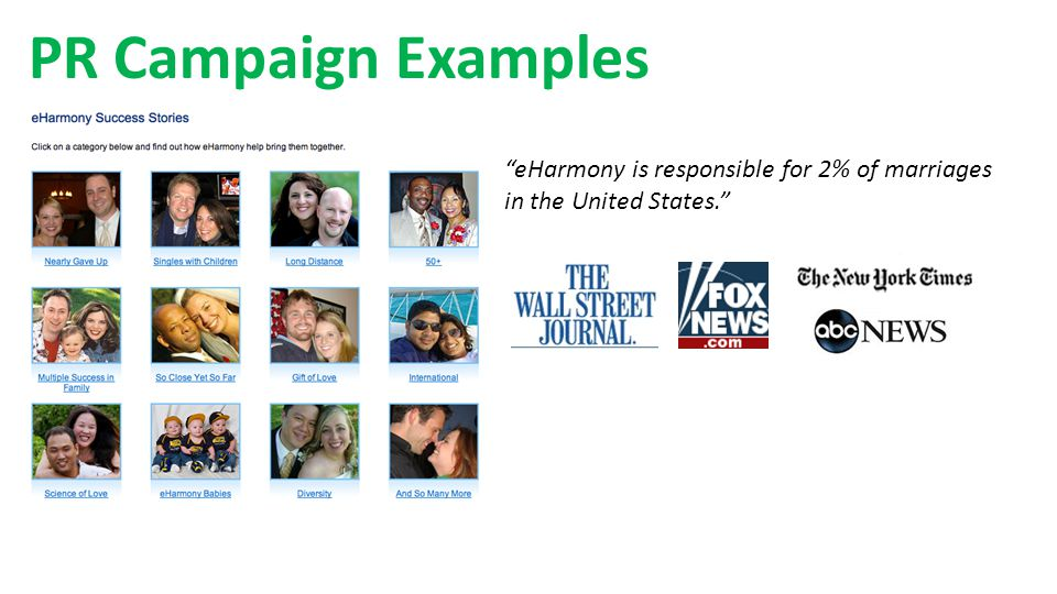 PR Campaign Examples eHarmony is responsible for 2% of marriages in the United States.