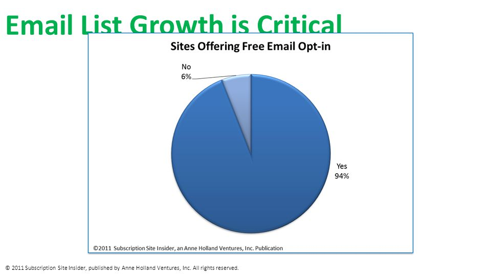 Email List Growth is Critical © 2011 Subscription Site Insider, published by Anne Holland Ventures, Inc.