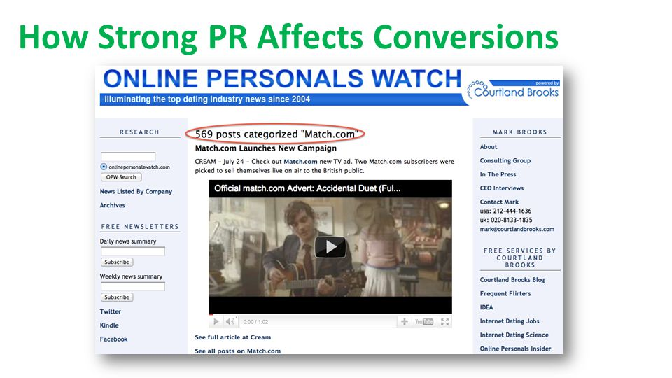 How Strong PR Affects Conversions MATCH PRESS HITS