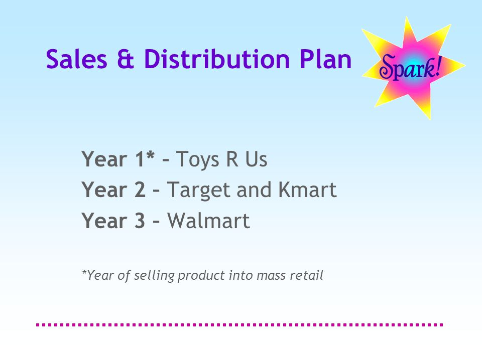 Sales & Distribution Plan Year 1* – Toys R Us Year 2 – Target and Kmart Year 3 – Walmart *Year of selling product into mass retail
