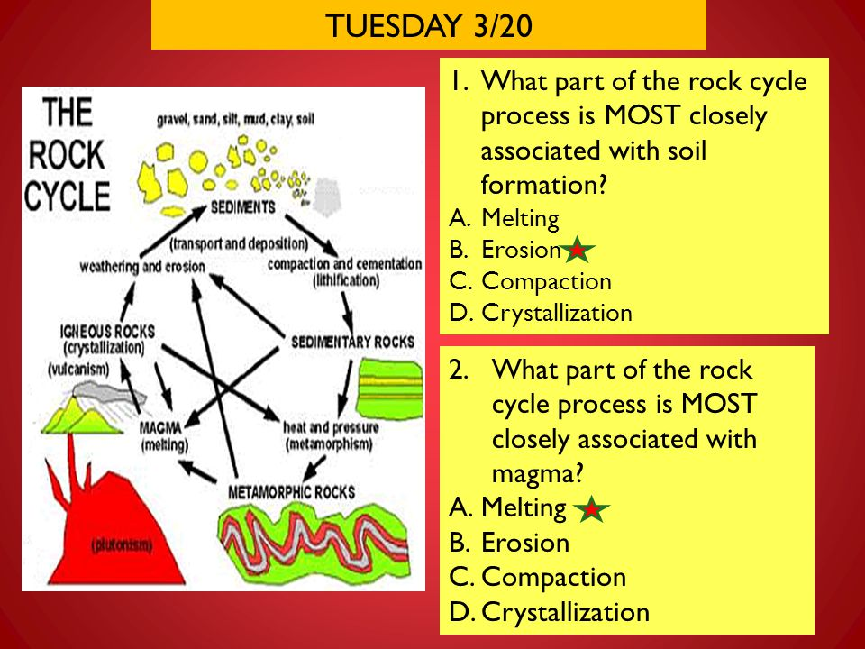 1.What part of the rock cycle process is MOST closely associated with soil formation? A.Melting B.Erosion C.Compaction D.Crystallization TUESDAY 3/20