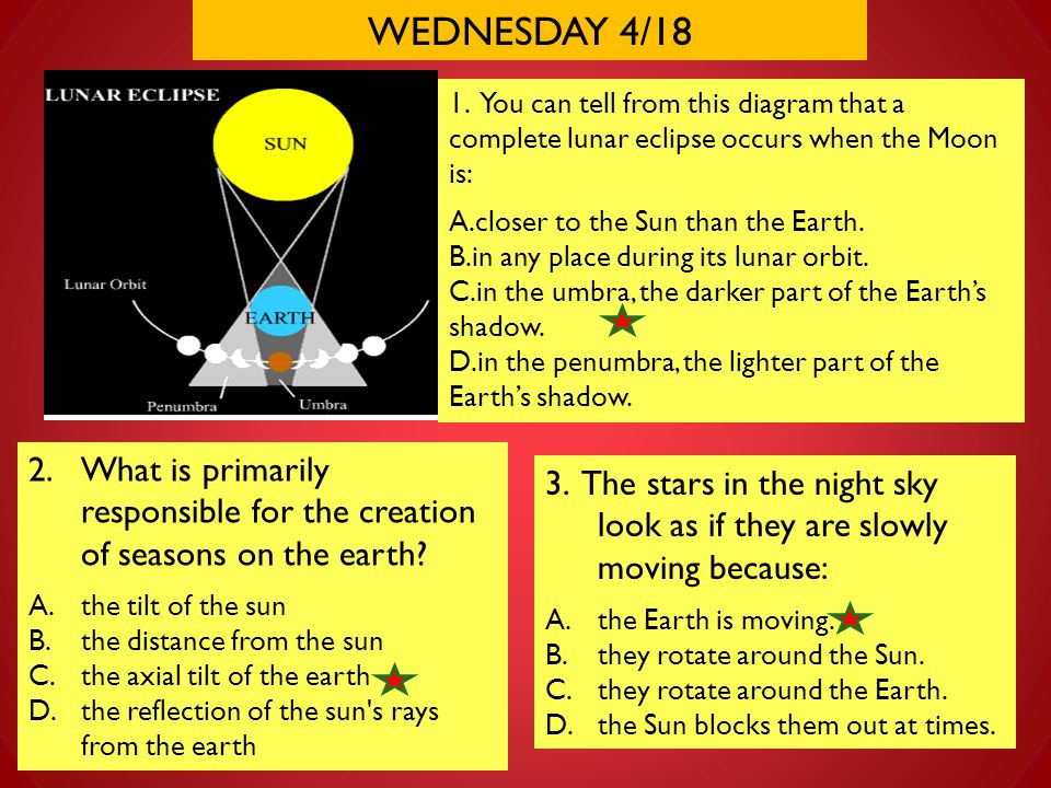 WEDNESDAY 4/18 1. You can tell from this diagram that a complete lunar eclipse occurs when the Moon is: A.closer to the Sun than the Earth. B.in any p
