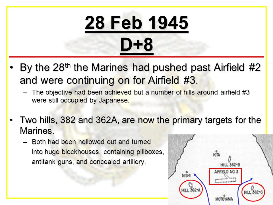 28 Feb 1945 D+8 By the 28 th the Marines had pushed past Airfield #2 and were continuing on for Airfield #3.By the 28 th the Marines had pushed past Airfield #2 and were continuing on for Airfield #3.