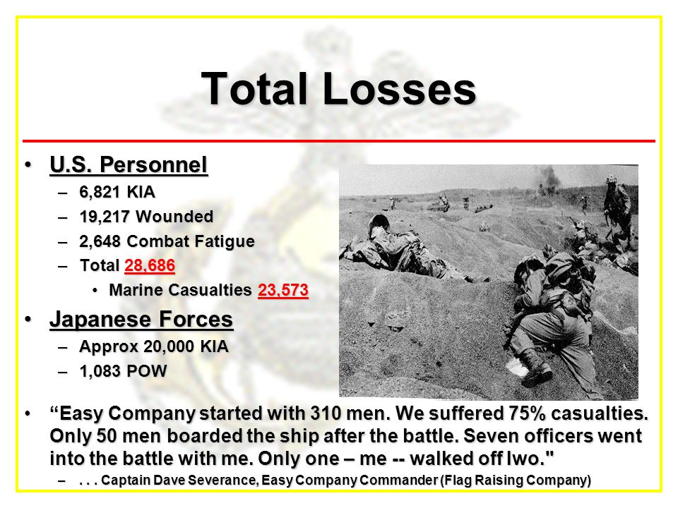 Total Losses U.S. PersonnelU.S. Personnel –6,821 KIA –19,217 Wounded –2,648 Combat Fatigue –Total 28,686 Marine Casualties 23,573Marine Casualties 23,