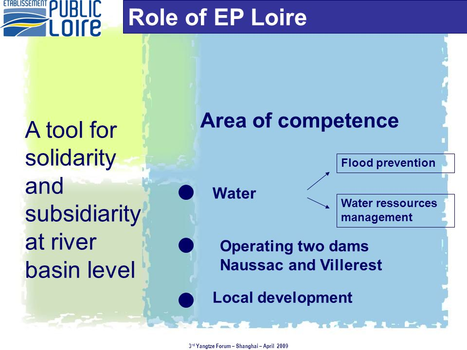 A tool for solidarity and subsidiarity at river basin level Area of competence Operating two dams Naussac and Villerest Role of EP Loire Flood prevention Water ressources management Water Local development 3 rd Yangtze Forum – Shanghai – April 2009