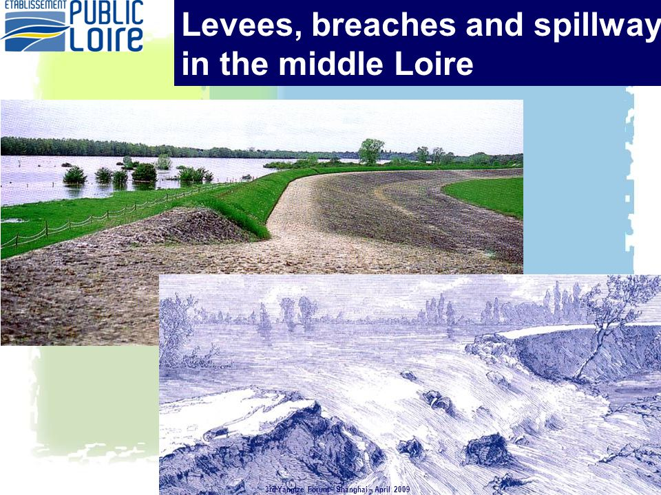 Flood prevention - Risk mapping - Monitoring of the expansion of urban areas in floodplains - Reinforcing the means for warning systems - Evacuation plans - Development measures – Mitigation policy 3rd Yangtze Forum – Shanghai – April 2009