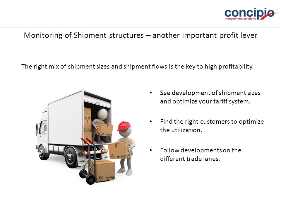 Monitoring of Shipment structures – another important profit lever See development of shipment sizes and optimize your tariff system.