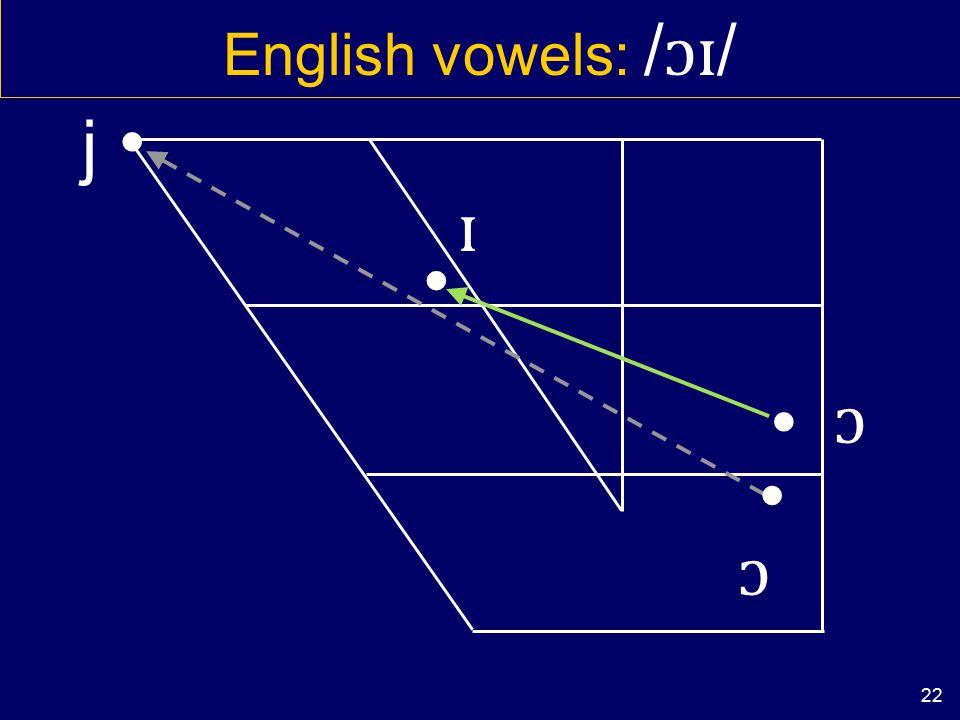 21 English vowels: / ɔɪ / Typical spellings: boy oyster toy b ɔɪ ' ɔɪ stə t ɔɪ