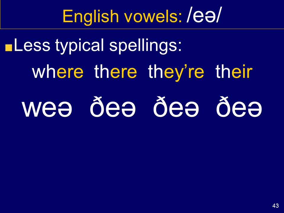 42 English vowels: /eə/ Typical spellings: bear pear wear tear ('rip') beə peə weə teə
