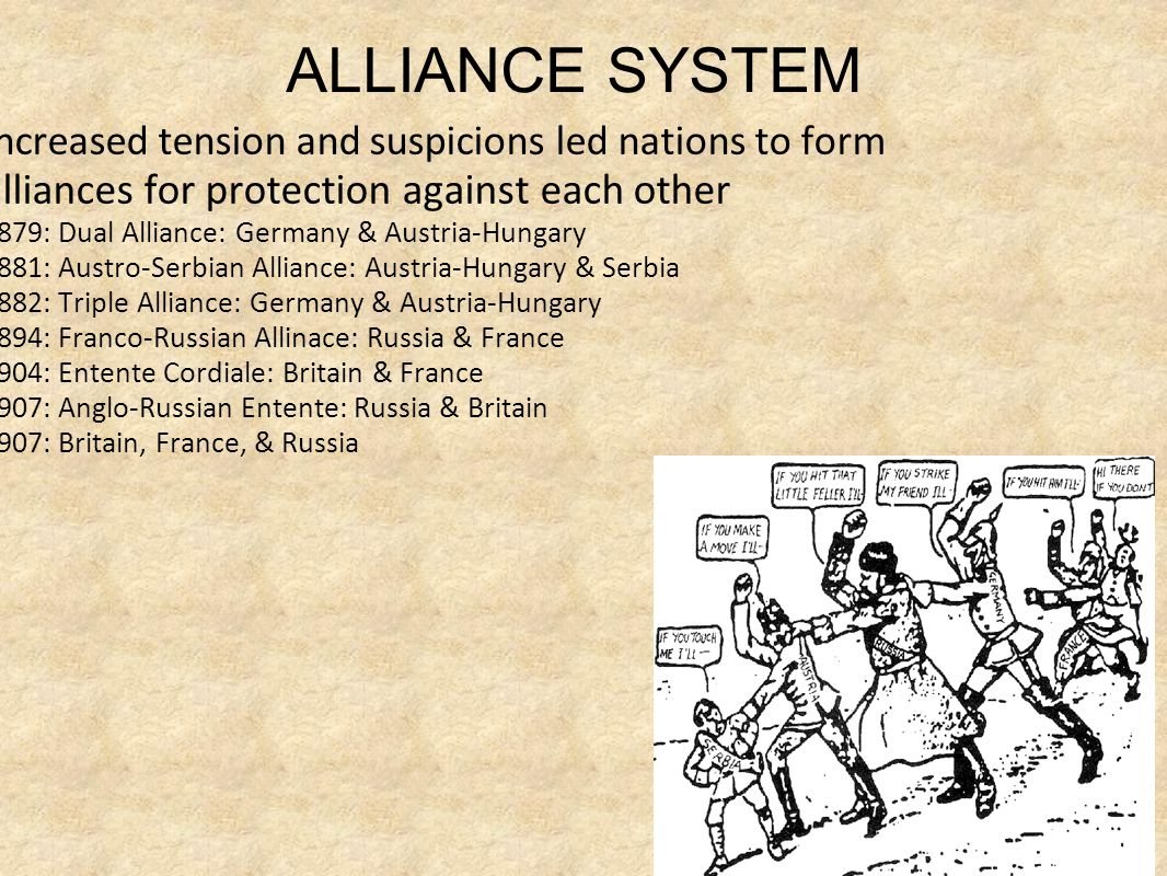 ALLIANCE SYSTEM Increased tension and suspicions led nations to form alliances for protection against each other 1879: Dual Alliance: Germany & Austria-Hungary 1881: Austro-Serbian Alliance: Austria-Hungary & Serbia 1882: Triple Alliance: Germany & Austria-Hungary 1894: Franco-Russian Allinace: Russia & France 1904: Entente Cordiale: Britain & France 1907: Anglo-Russian Entente: Russia & Britain 1907: Britain, France, & Russia