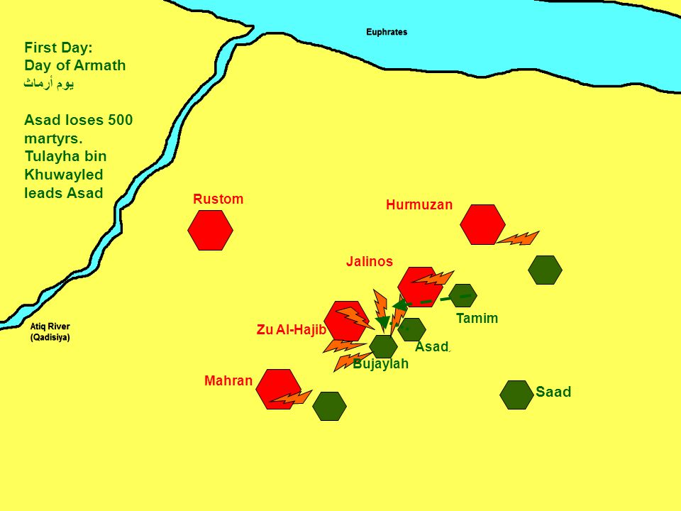 Zu Al-Hajib Mahran Jalinos Hurmuzan Rustom Tamim Saad First Day: Day of Armath يوم أرماث Asad loses 500 martyrs.