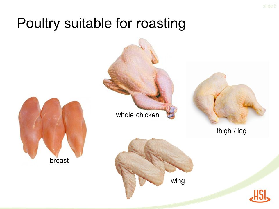 slide 6 Poultry suitable for roasting whole chicken thigh / leg breast wing