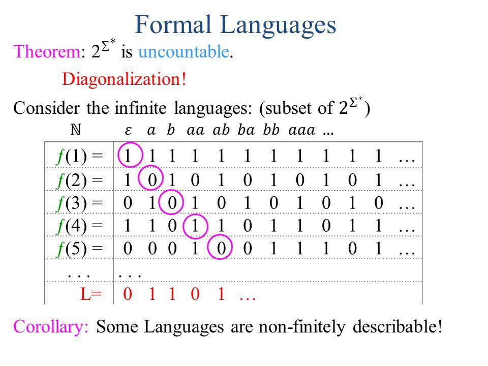 Formal Languages ƒ(1) =11111111111… ƒ(2) =10101010101… ƒ(3) =01010101010… ƒ(4) =11011011011… ƒ(5) =00010011101…...